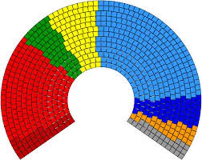 European partliament graphic