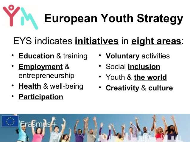 Key Areas Youth Policy